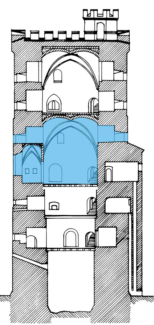 Tredje våningen - Borgherrevåningen