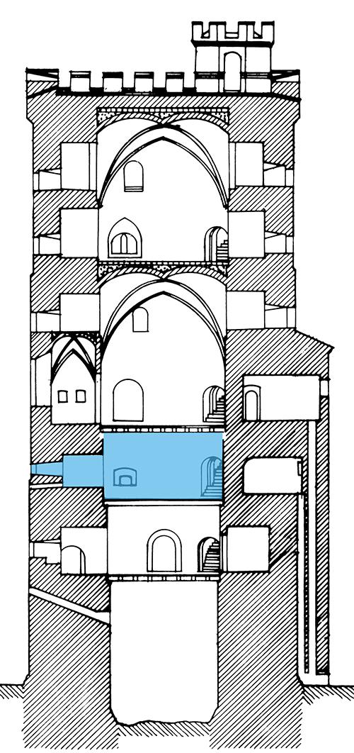 Andra våningen - Borgstugan
